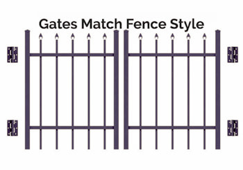 4' H x 10' W Tioga Straight Double Gate Pewter